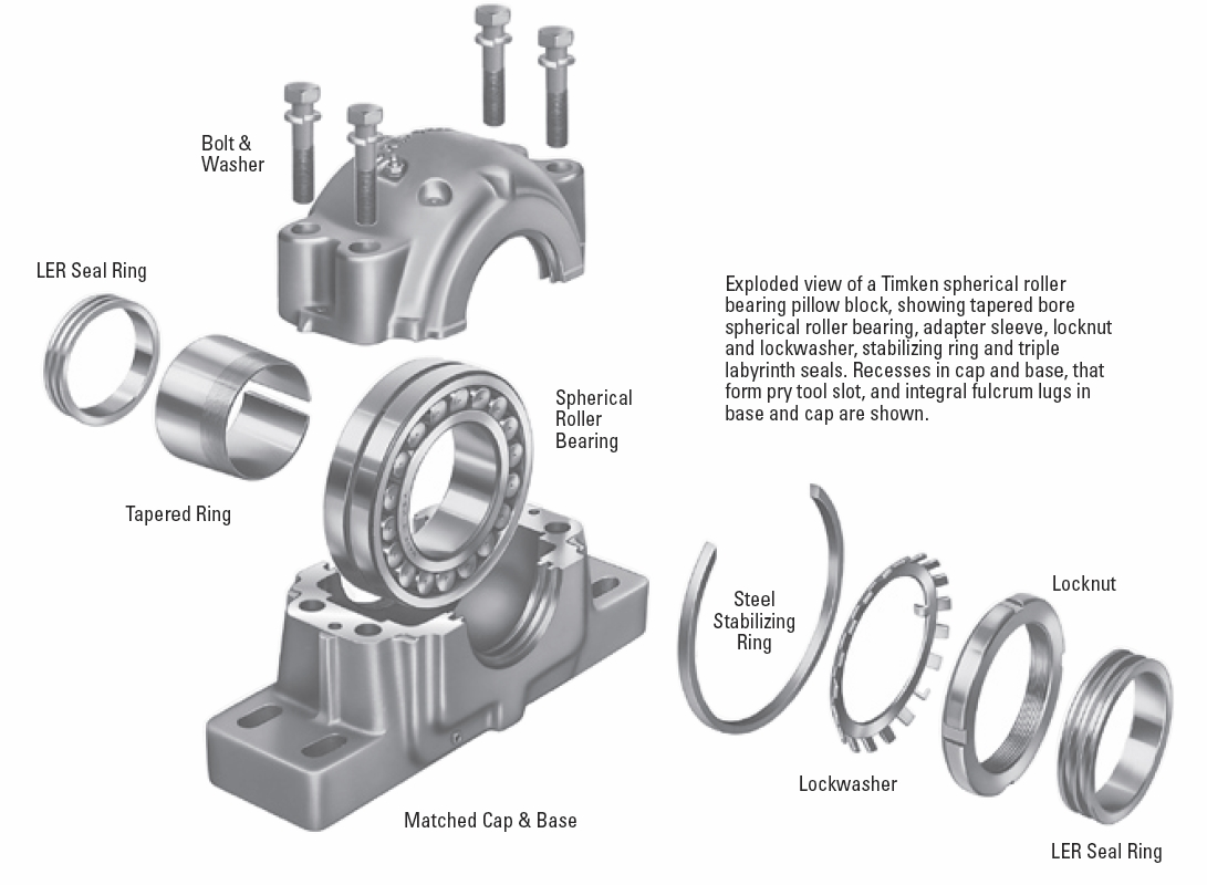 ford smith hoist installation manual seal replacement